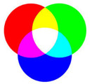 RGB Additive color mixture