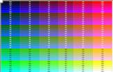RGB Color Values
